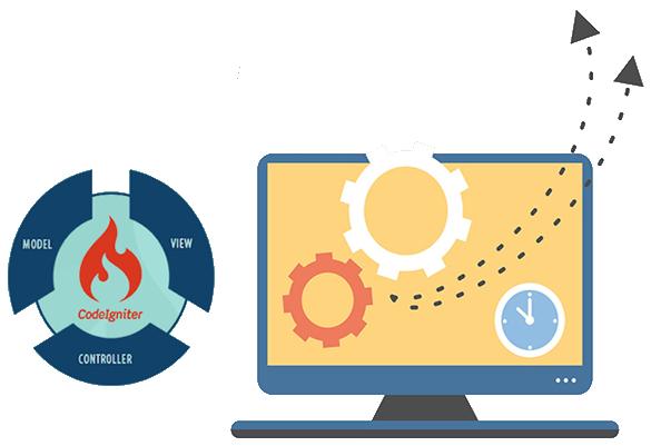 Hire Codeigniter Developers| Dedicated Codeigniter Experts