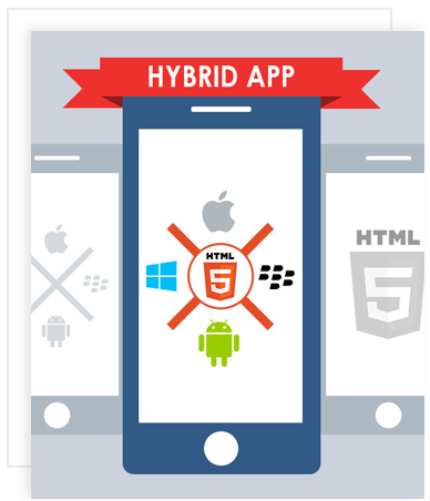 hybrid app developers for hire, hire dedicated hybrid developer