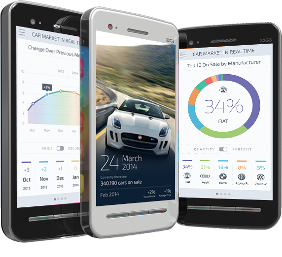 Custom App and web Application for Automobile