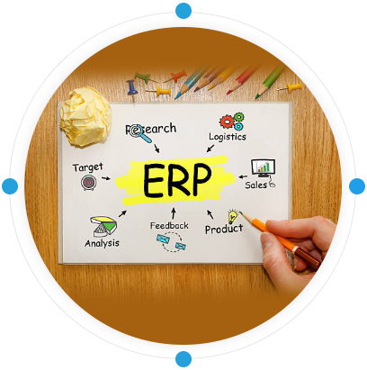 custom erp development, erp software development company - SISGAIN
